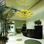 Lighting Design: Types of light fixtures