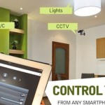Technology: Part 3 –Home Design Ideas: Wiring and Lighting